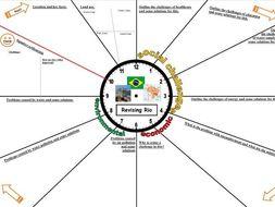 Rio Challenges Revision Clock