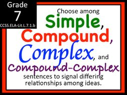 Types of Sentences : Simple, Complex, Compound and CC Sentence Structure