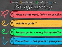 PEEL (Point Evidence Explain Link) Paragraphs Poster