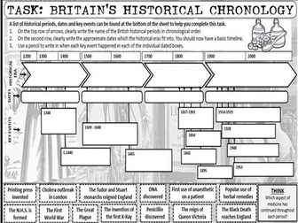 GCSE History Edexcel: Medicine Through Time - Overview of skills and knowledge (Lesson 1)
