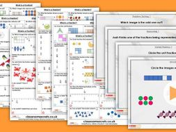 FREE Year 4 What is a Fraction? Spring Block 3 Step 1 Maths Lesson Pack
