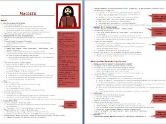 Macbeth Character Grade 9 Study Guide (14 Pages)