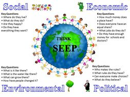 Geography Social, Economic, Environmental and Political presentation