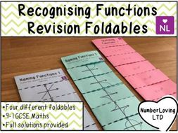 Functions Recognising, Naming Revision Foldables
