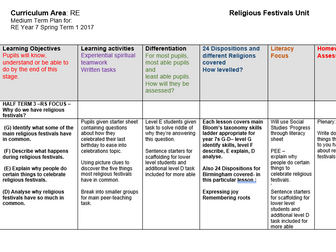 Religious Festivals Scheme of Work