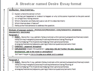 AQA Language and Literature 'A Streetcar Named Desire' by vickila ...