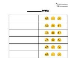 Emoji Rubric Template Editable In Google Docs By Rombop Teaching