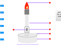 Bunsen burner interactive