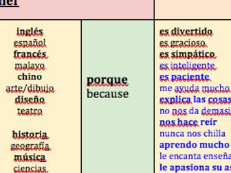 KS3---Viñales-Spanish---School---Teachers + Subjects + Opinions-THREE-Sentence-Builders