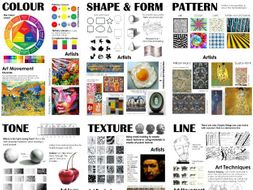 Art Formal Elements Display and Teaching Posters