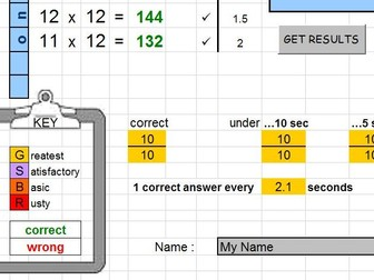 Times tables test analyser - paperless classroom