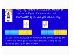 Equivalent Fractions Bar Model Bundle