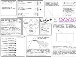 KS3 Year 8 light Topic AQA
