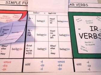 Flip book - Spanish Simple Future tense - Regular verbs endings - hands on activity