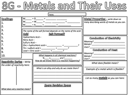 Metals and Their Uses Placemat