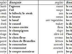 French Vocabulary List Food With Vocab Test Sheets Both Ways By