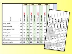 iMedia Grade Calculator / Tracker