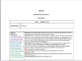 KS3 Core PE Weekly Coverage Plans and Learning Journeys