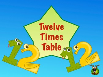 Twelve Times Table Quizzes