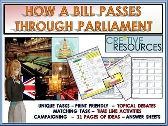 How a Bill passes through Parliament