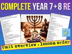 Year 7 RE Schemes of Work