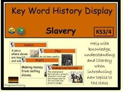 Slavery Display