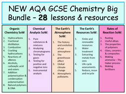 NEW AQA GCSE Chemistry BIG BUNDLE: Organic Chemistry, Analysis, The Earth's Atmosphere & Resources