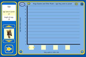 Bar Graph Maker - Kings, Queens and Rulers KS2