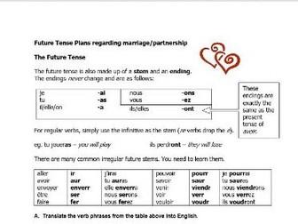 Reading and Grammar - the Future Tense -  Le mariage et les projets d'avenir