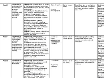 Photo Writing Scheme of Work for low ability pupils
