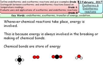 New AQA Chemistry Topic 5: Energy Changes