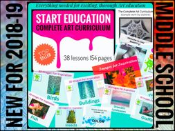 Complete Art Curriculum and Support Resources Middle School