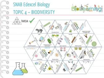 SNAB Biology Topic 4 - Tarsia