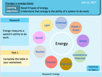 Energy stores / Types of energy