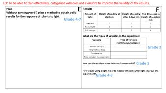 Plant-Response-Required-Practical-Method-Student-Sheet.docx