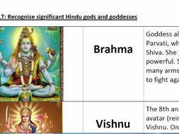 Hindu gods and goddesses match-up
