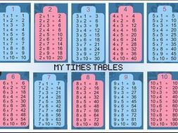 My Times Tables Chart