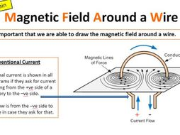 Magnetic effect of current - Full Lesson