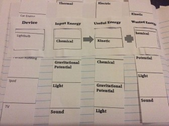 Energy transformations - conservation of energy foldable (moveable). Interactive design
