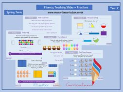 Year 2 - Fractions White Rose Style Fluency Teaching Slides