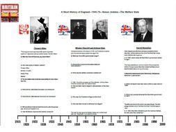A Short History of England - Simon Jenkins - The Welfare State 1945-79 - Supporting Worksheet