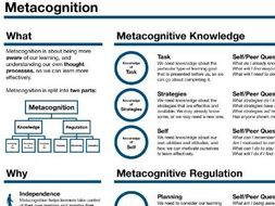 Metacognition Knowledge Organiser