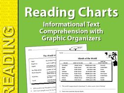 Reading Charts 2: Informational Text Comprehension with Graphic Organizers