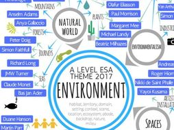 Environment A level - theme mind-map interactive with artist links
