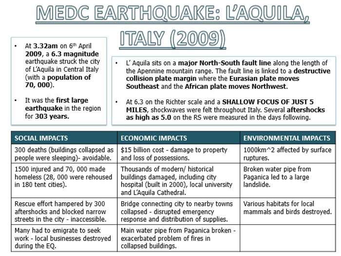 laquila earthquake case study gcse