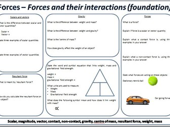 AQA Forces revision mat