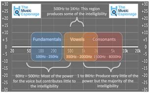 Vocal-Intelligibility-EQ.pdf