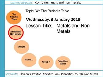 AQA GCSE: C2 The Periodic Table: L3 Metals and Non Metals