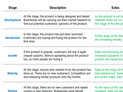 R064 LO3 Revision Booklet (Cambridge National in Enterprise & Marketing)