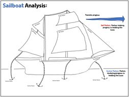 Sailboat-Analysis-Template.pptx